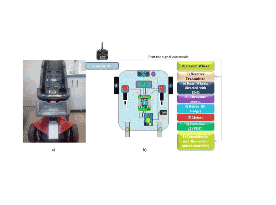 Development Of An Electric Wheelchair With Infant Car Seat For