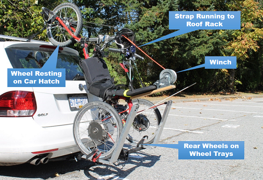 A Handcycle Car Rack For Independent Use By People With