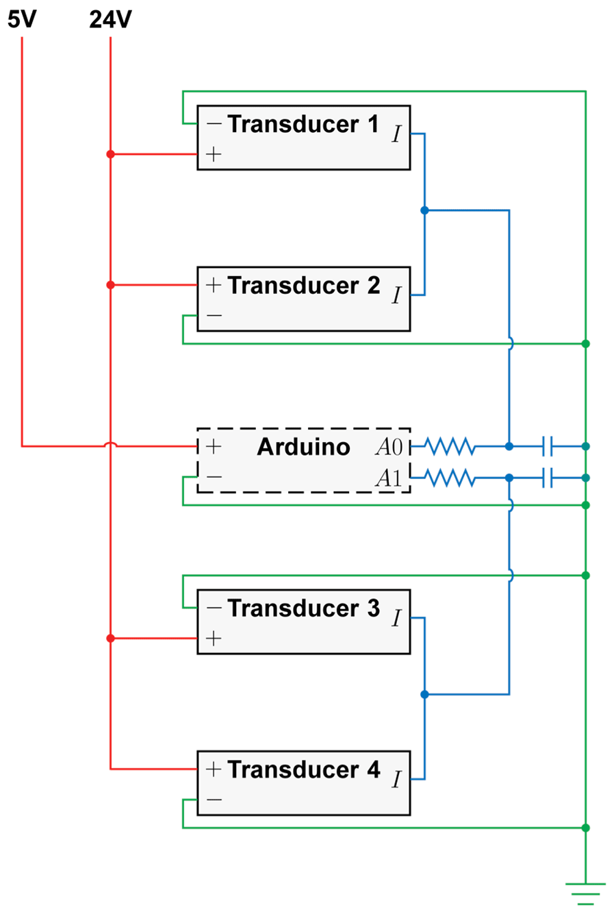 development and evaluation of a programmable alternating pressure the circuit diagram shows 5 v and 24 v power supplies four transducers an