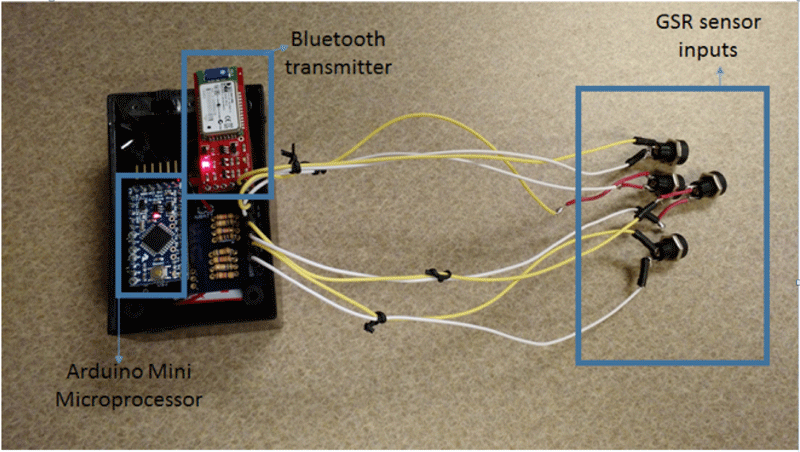 Wearable Physiological Telemetry for Individuals with Spinal Cord