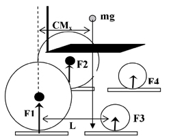 wobbly wheels distribution center essay Modified wheels - wobble can happen if the tread area of the wheel has been cut so that only the center part of the wheel touches the track poor wheel alignment - roll the car on a flat surface it should roll straight to within 6 after a 8' run.