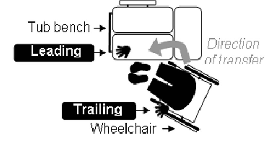 Image Result For Used Wheelchair