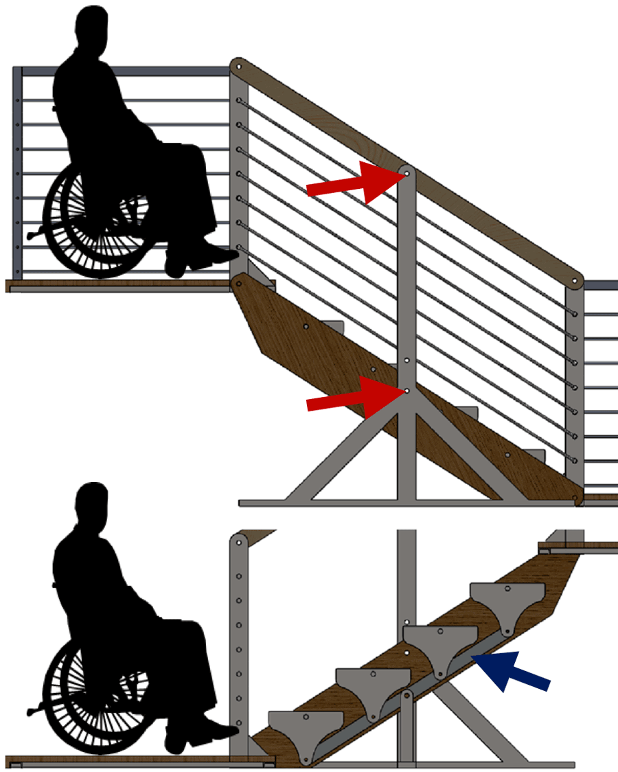 Two Computer Images Are Presented In This Figure Of The Staircase Lift. The  Top Image