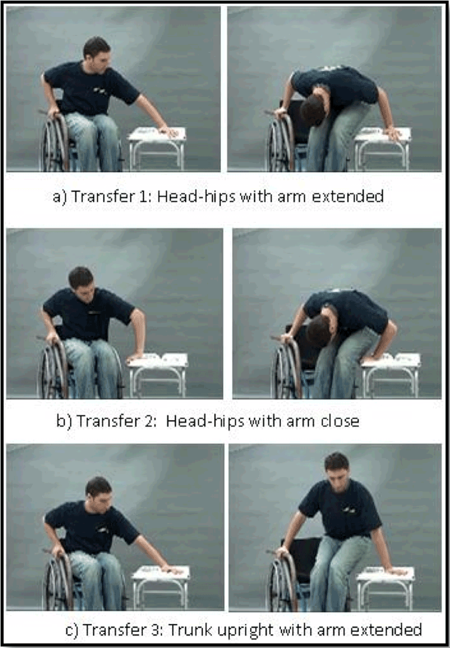 Trunk Movement In Different Seated Pivot Wheelchair